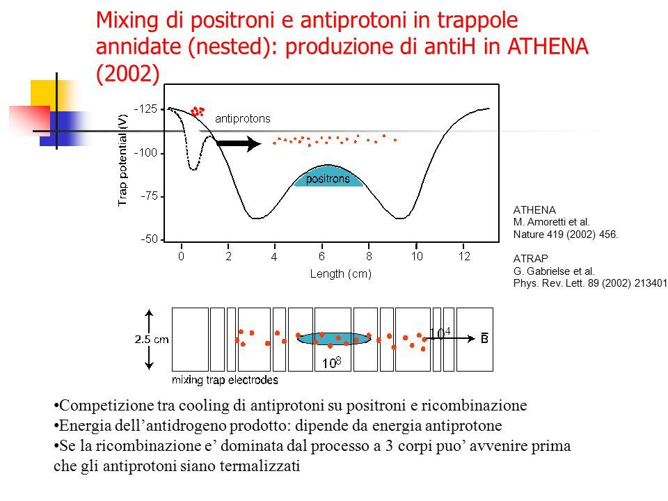 Mixing di positroni e antiprotoni in trappole