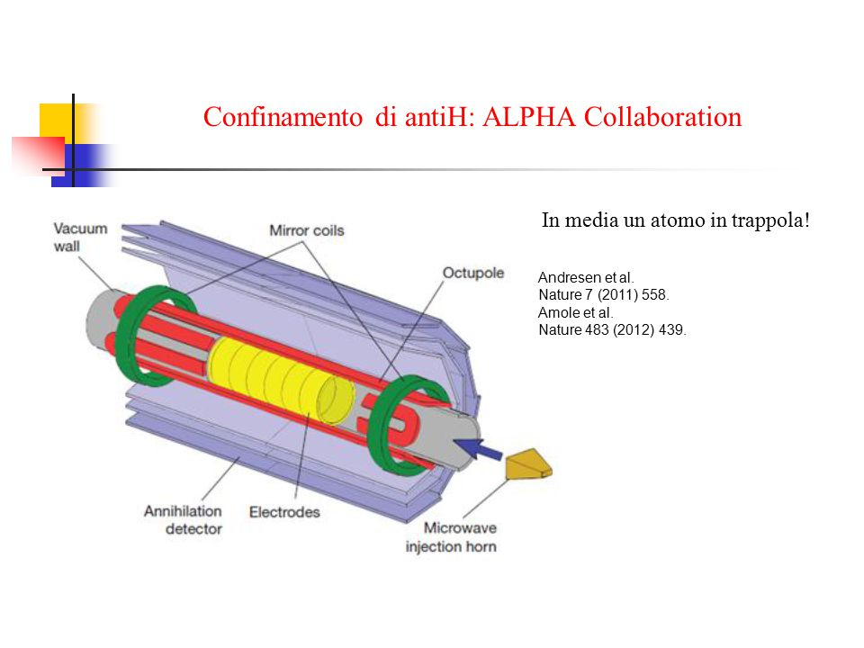 Confinamento di antiH: ALPHA Collaboration