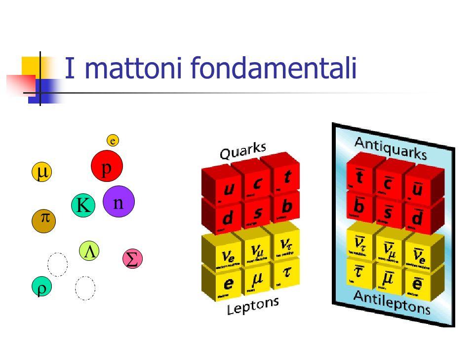 I mattoni fondamentali