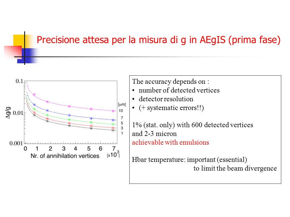 Precisione attesa per la misura di g in AEgIS (prima fase)