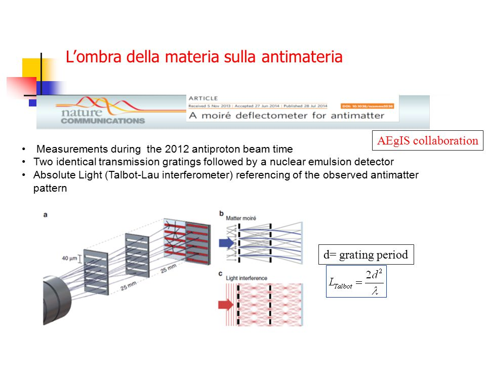L'ombra della materia sulla antimateria