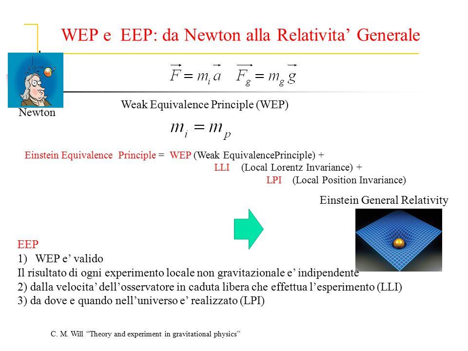 WEP e EEP: da Newton alla Relativita' Generale