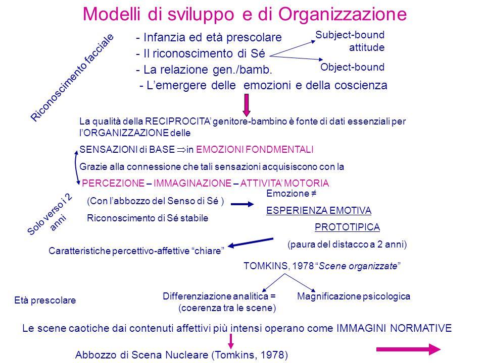 Modelli di sviluppo e di Organizzazione