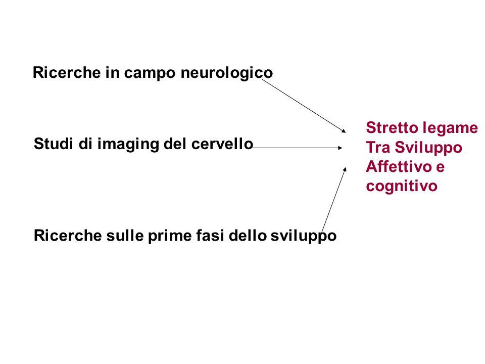 Ricerche in campo neurologico