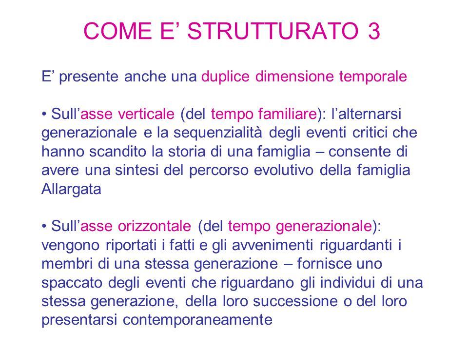 COME E' STRUTTURATO 3 E' presente anche una duplice dimensione temporale. • Sull'asse verticale (del tempo familiare): l'alternarsi.