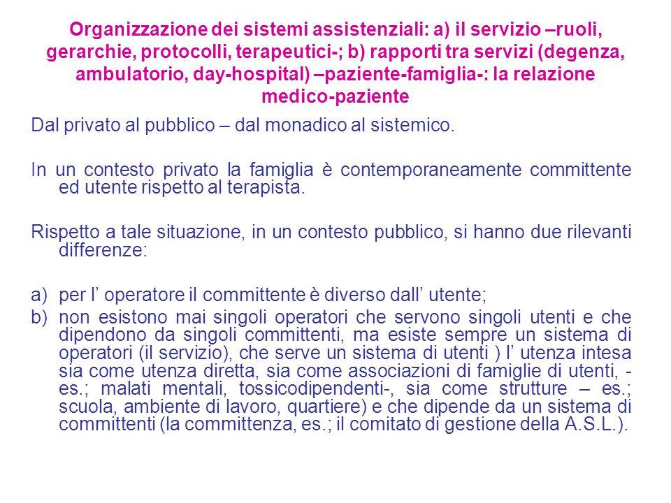 Organizzazione dei sistemi assistenziali: a) il servizio –ruoli, gerarchie, protocolli, terapeutici-; b) rapporti tra servizi (degenza, ambulatorio, day-hospital) –paziente-famiglia-: la relazione medico-paziente