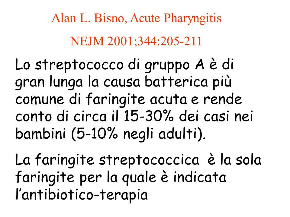 Alan L. Bisno, Acute Pharyngitis