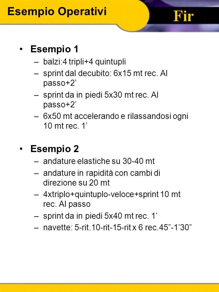 Esempio Operativi Esempio 1 Esempio 2 balzi:4 tripli+4 quintupli