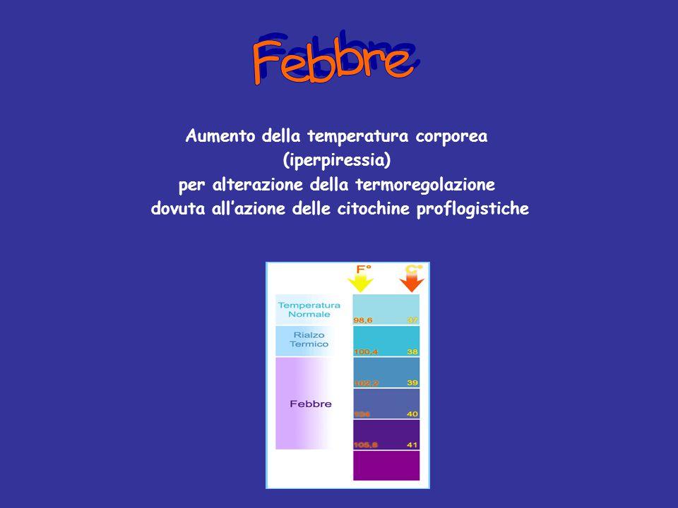 Febbre Aumento della temperatura corporea (iperpiressia)