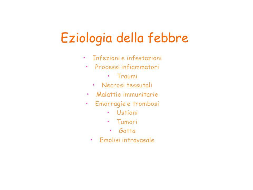 Eziologia della febbre