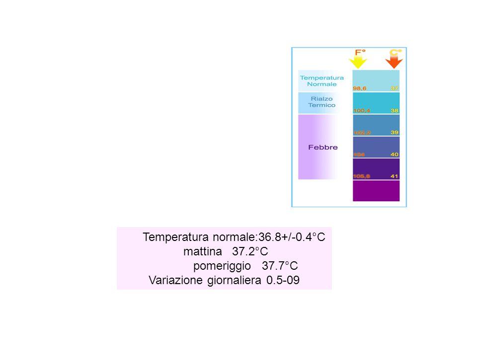 Temperatura normale:36.8+/-0.4°C mattina 37.2°C pomeriggio 37.7°C
