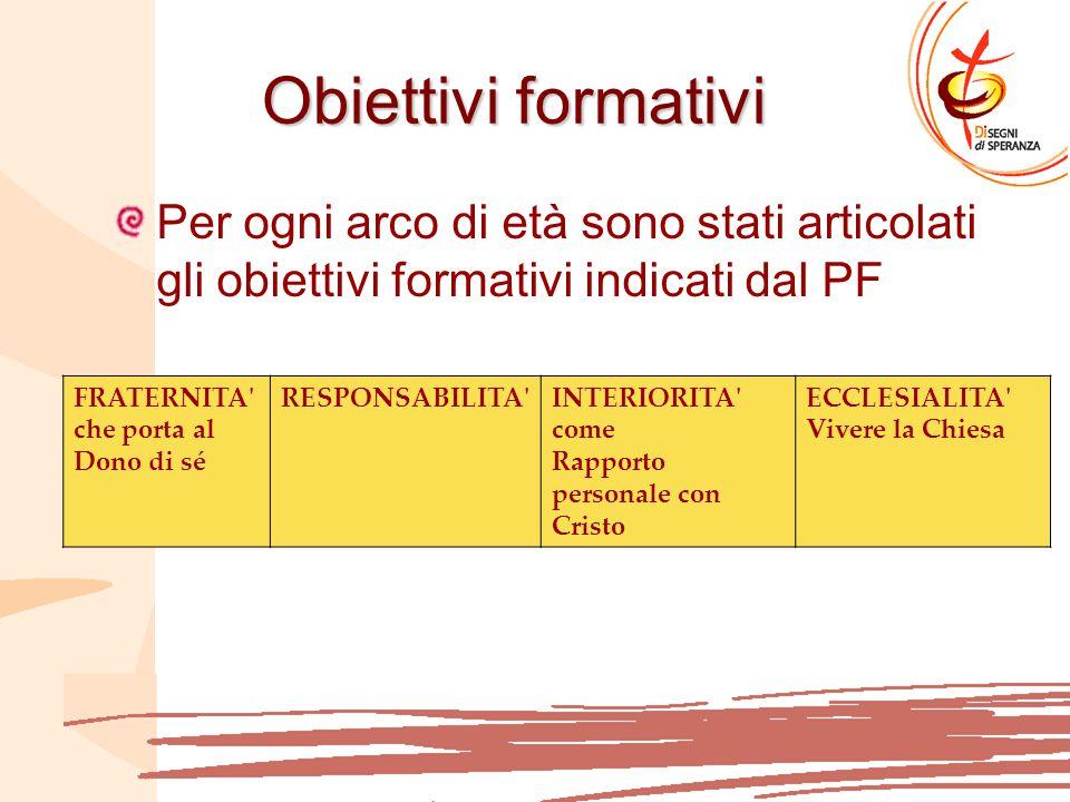 Obiettivi formativi Per ogni arco di età sono stati articolati gli obiettivi formativi indicati dal PF.