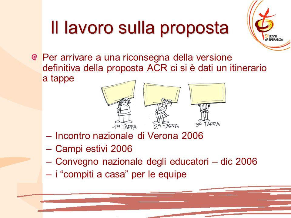 Il lavoro sulla proposta