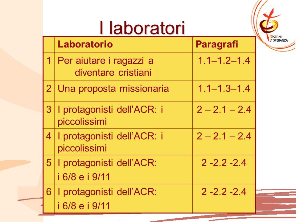 I laboratori Laboratorio Paragrafi 1