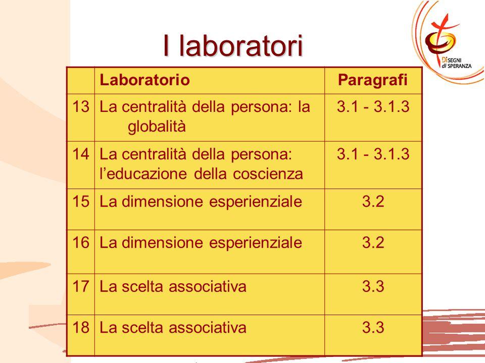 I laboratori Laboratorio Paragrafi 13