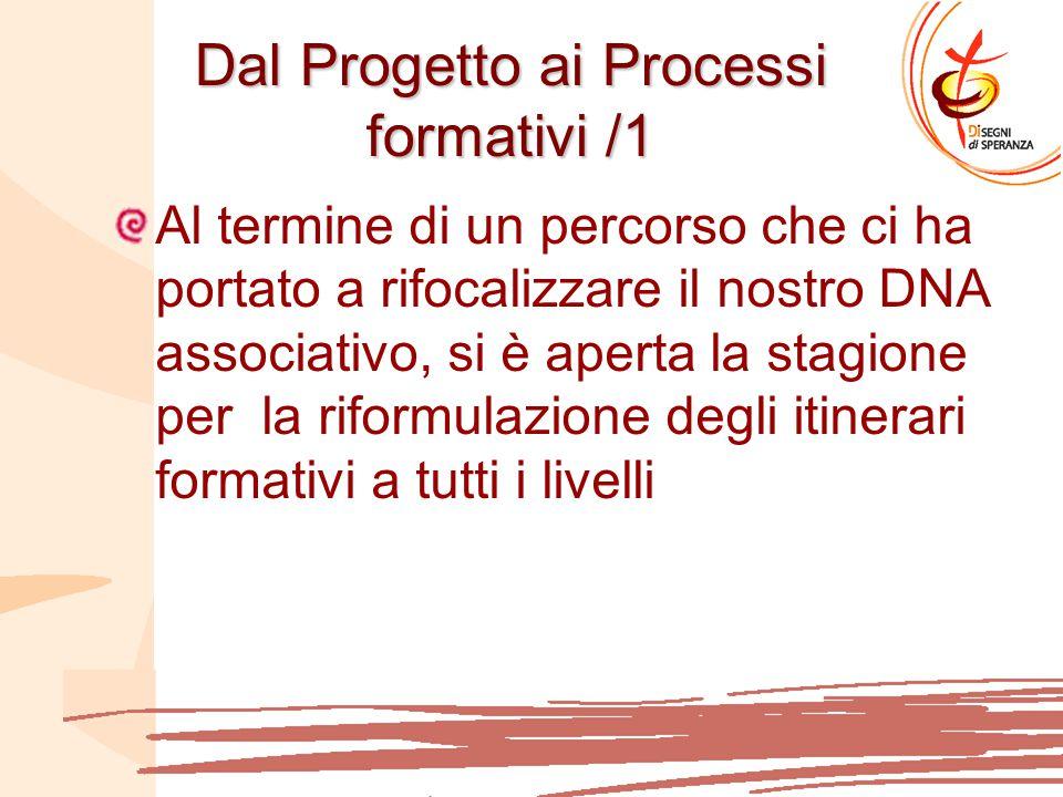Dal Progetto ai Processi formativi /1