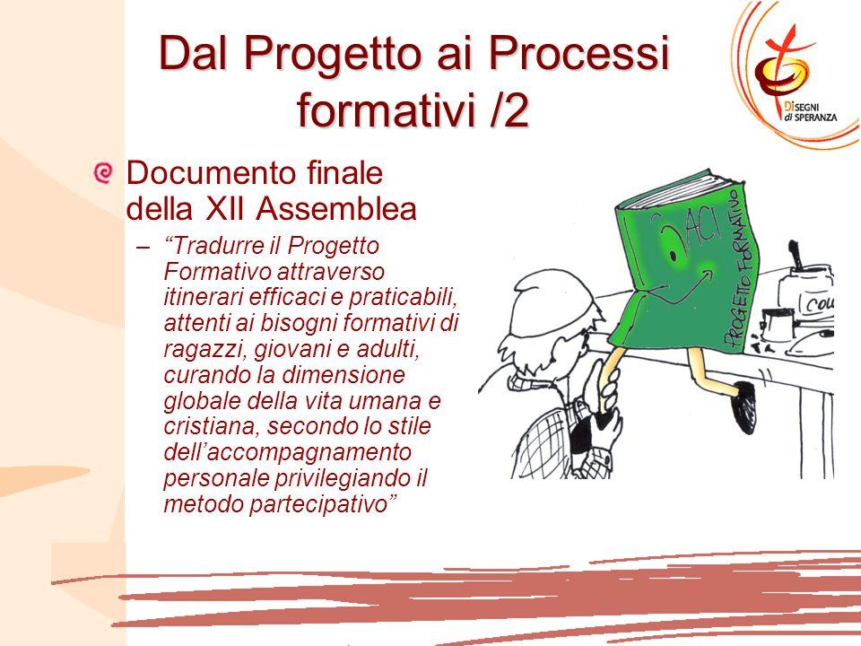 Dal Progetto ai Processi formativi /2