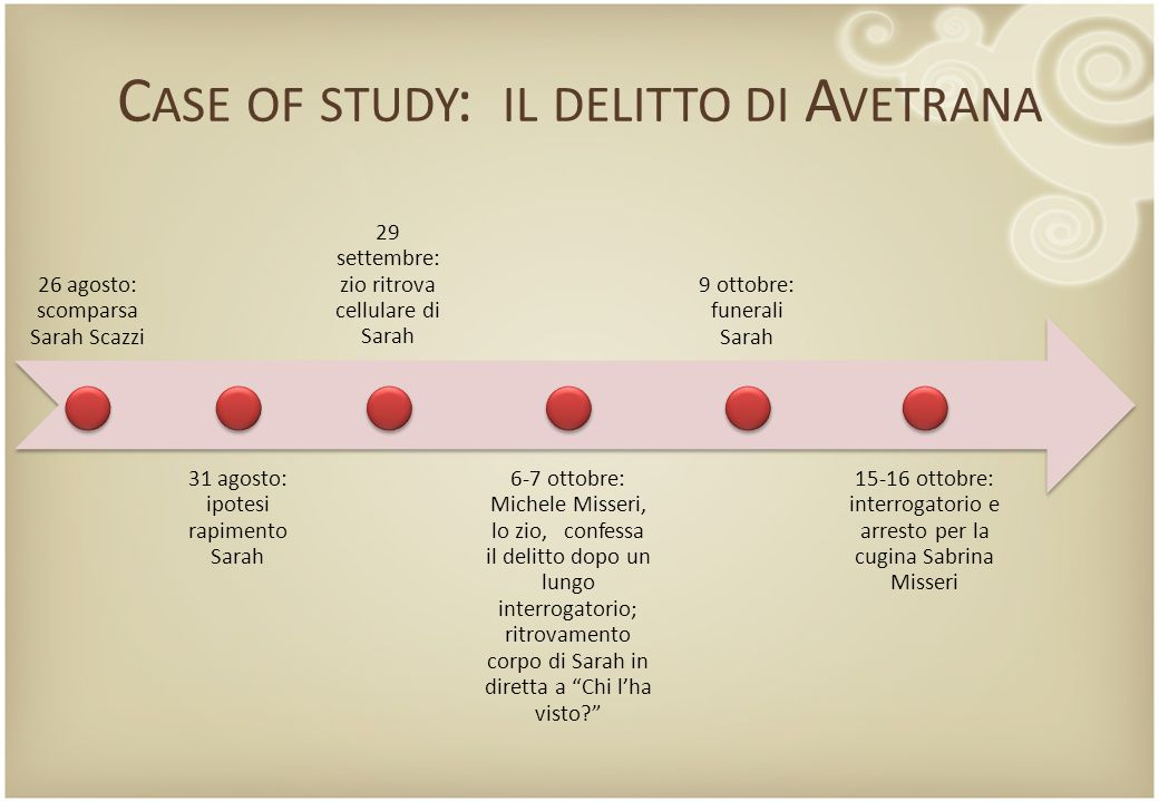 Case of study: il delitto di Avetrana