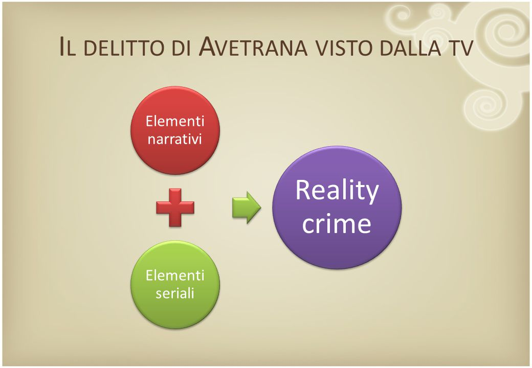 Il delitto di Avetrana visto dalla tv