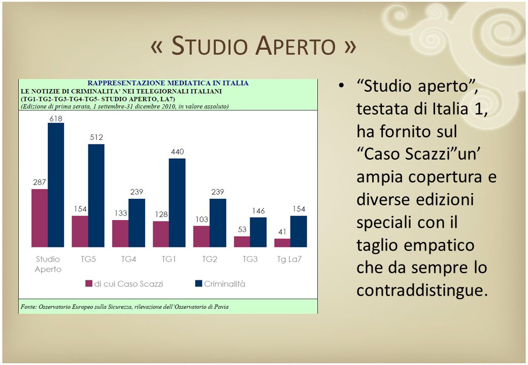 « Studio Aperto »