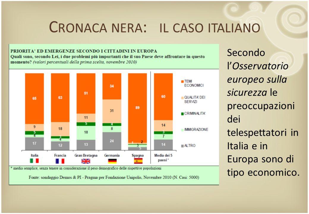 Cronaca nera: il caso italiano