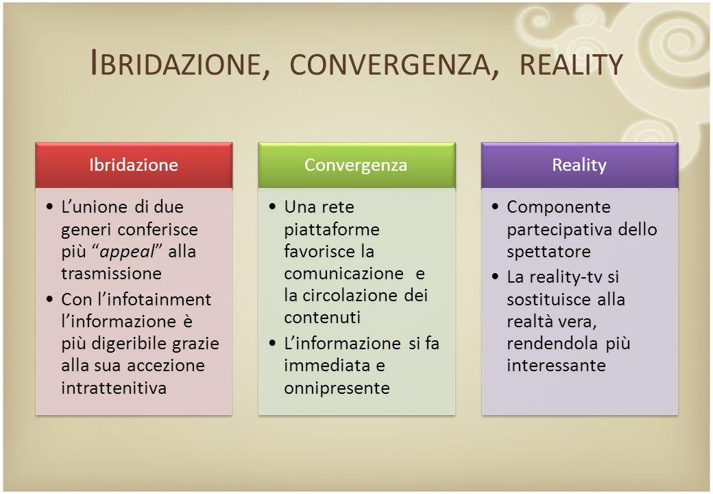 Ibridazione, convergenza, reality