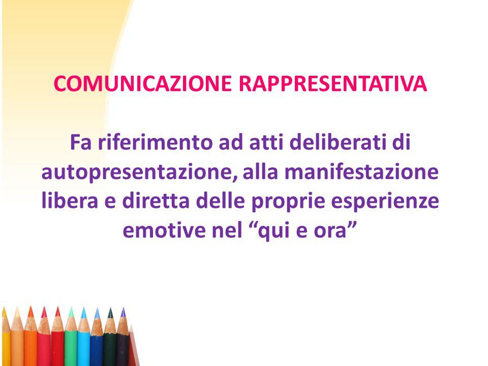 COMUNICAZIONE RAPPRESENTATIVA Fa riferimento ad atti deliberati di autopresentazione, alla manifestazione libera e diretta delle proprie esperienze emotive nel qui e ora
