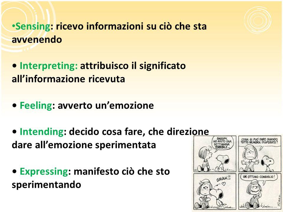 Sensing: ricevo informazioni su ciò che sta avvenendo • Interpreting: attribuisco il significato all'informazione ricevuta • Feeling: avverto un'emozione • Intending: decido cosa fare, che direzione dare all'emozione sperimentata • Expressing: manifesto ciò che sto sperimentando