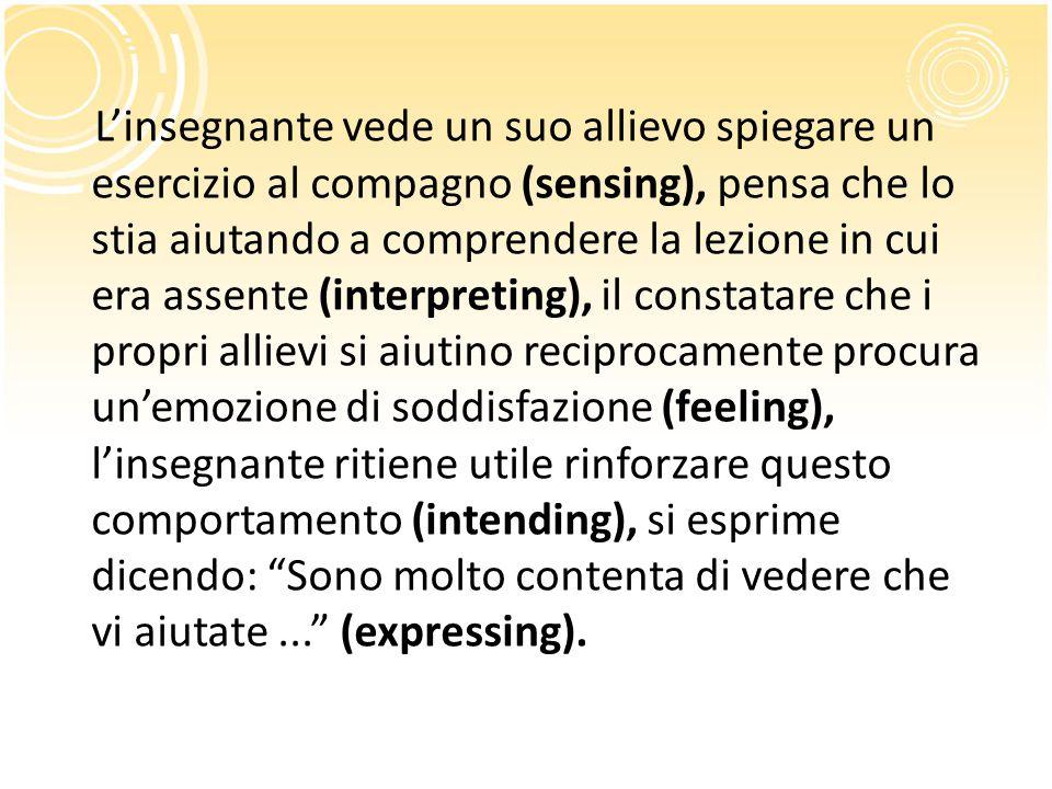 L'insegnante vede un suo allievo spiegare un esercizio al compagno (sensing), pensa che lo stia aiutando a comprendere la lezione in cui era assente (interpreting), il constatare che i propri allievi si aiutino reciprocamente procura un'emozione di soddisfazione (feeling), l'insegnante ritiene utile rinforzare questo comportamento (intending), si esprime dicendo: Sono molto contenta di vedere che vi aiutate ... (expressing).