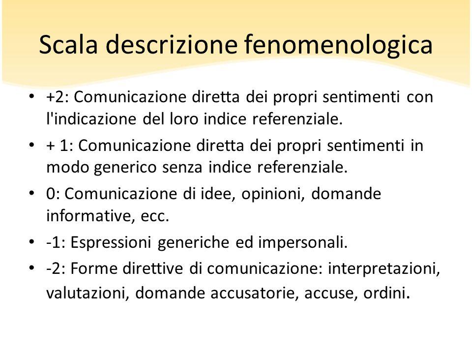 Scala descrizione fenomenologica