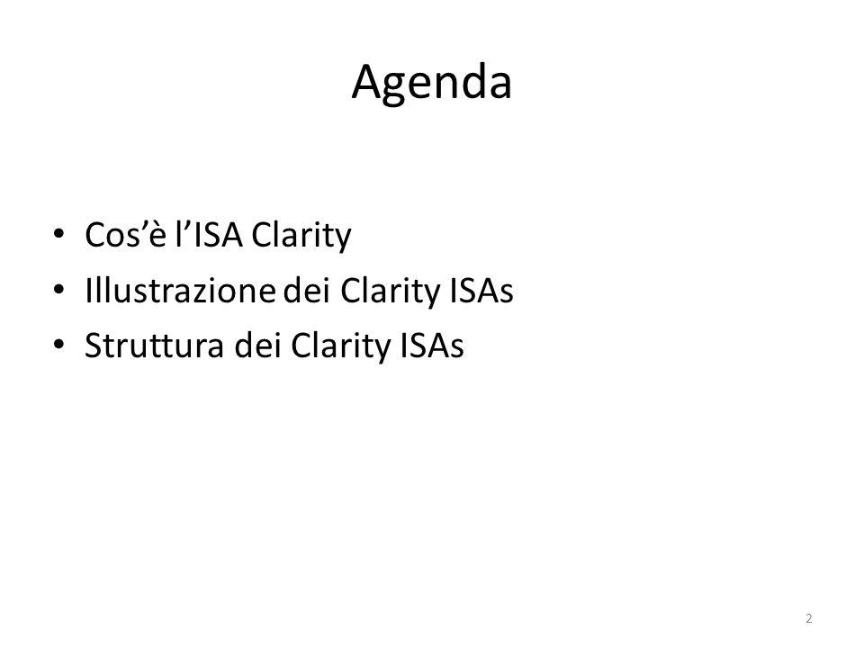 Agenda Cos'è l'ISA Clarity Illustrazione dei Clarity ISAs