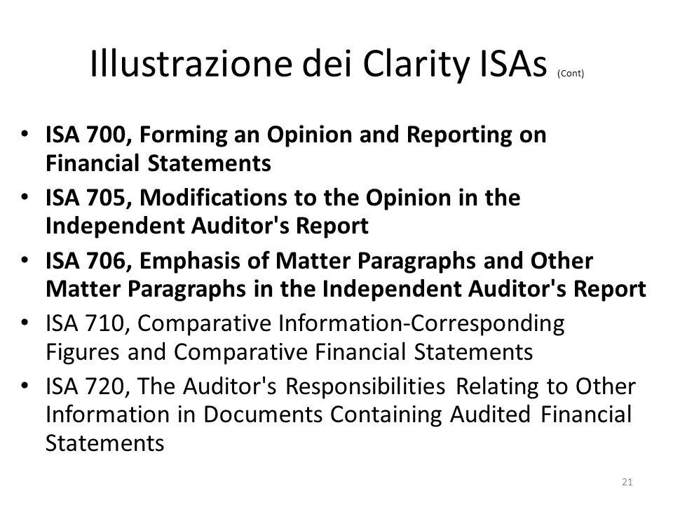 Illustrazione dei Clarity ISAs (Cont)