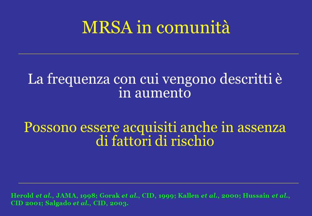 MRSA in comunità La frequenza con cui vengono descritti è in aumento