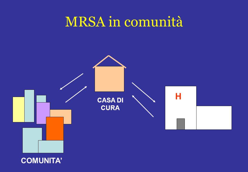MRSA in comunità H CASA DI CURA COMUNITA'