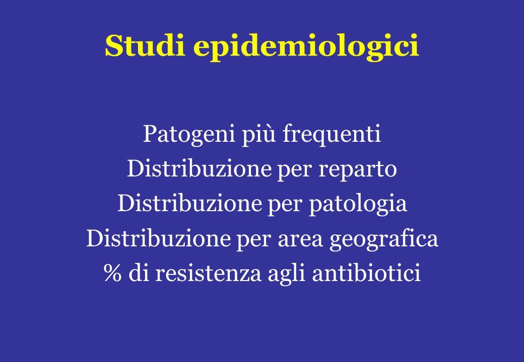 Studi epidemiologici Patogeni più frequenti Distribuzione per reparto