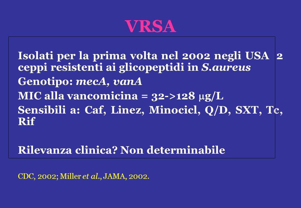 VRSA Isolati per la prima volta nel 2002 negli USA 2 ceppi resistenti ai glicopeptidi in S.aureus.