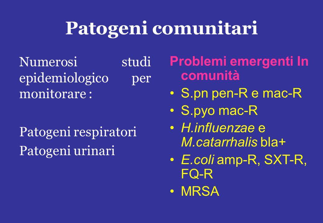 Patogeni comunitari Numerosi studi epidemiologico per monitorare :