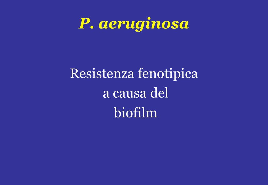 Resistenza fenotipica