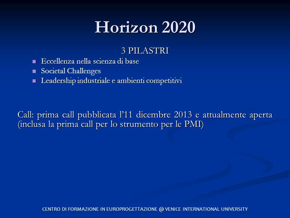 Horizon 2020 3 PILASTRI. Eccellenza nella scienza di base. Societal Challenges. Leadership industriale e ambienti competitivi.