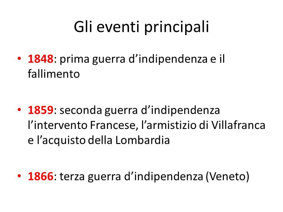 Gli eventi principali 1848: prima guerra d'indipendenza e il fallimento.