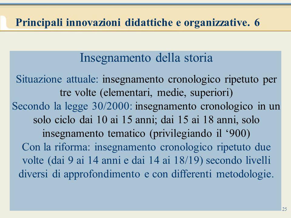 Principali innovazioni didattiche e organizzative. 6