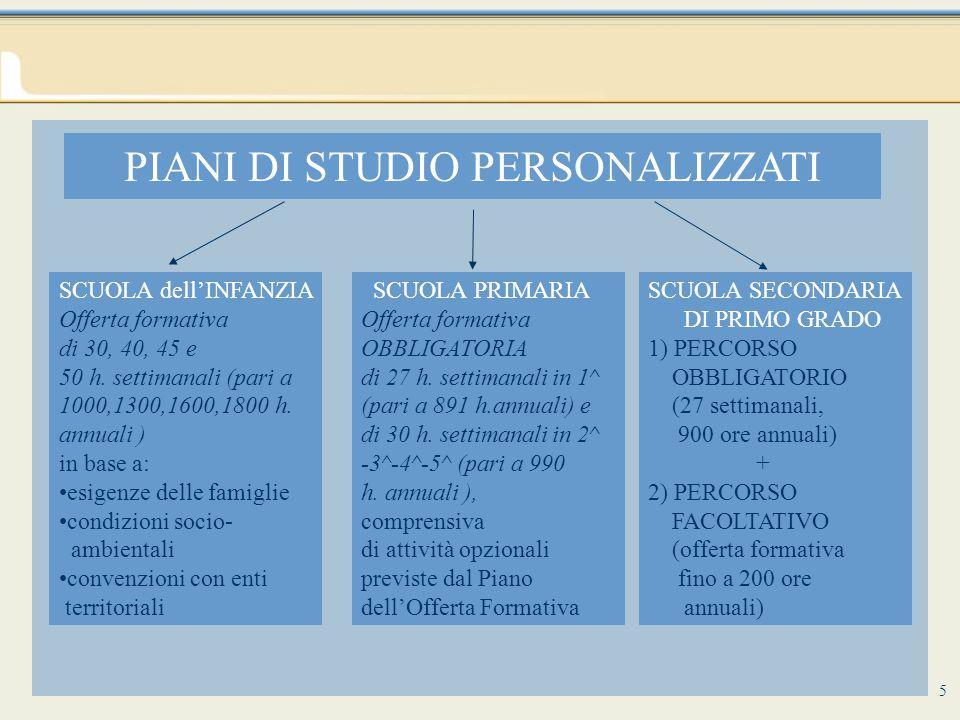 PIANI DI STUDIO PERSONALIZZATI