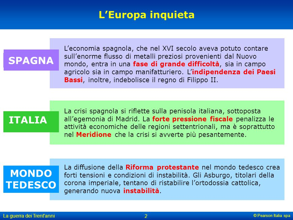 L'Europa inquieta SPAGNA ITALIA MONDO TEDESCO