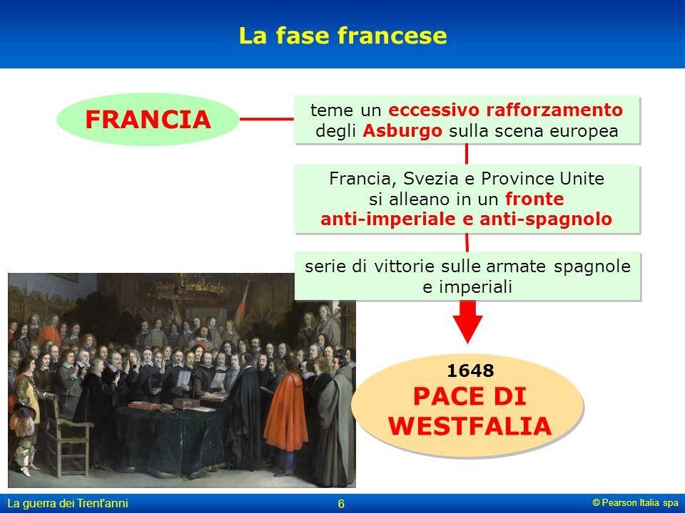 FRANCIA La fase francese