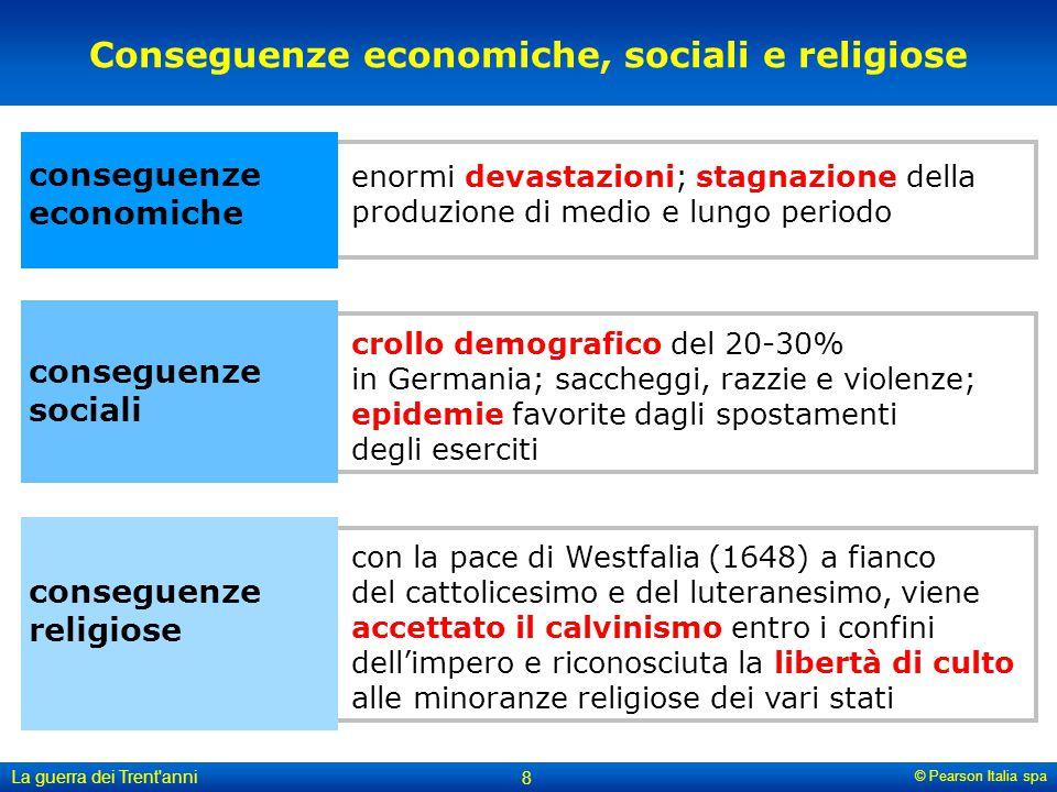 Conseguenze economiche, sociali e religiose