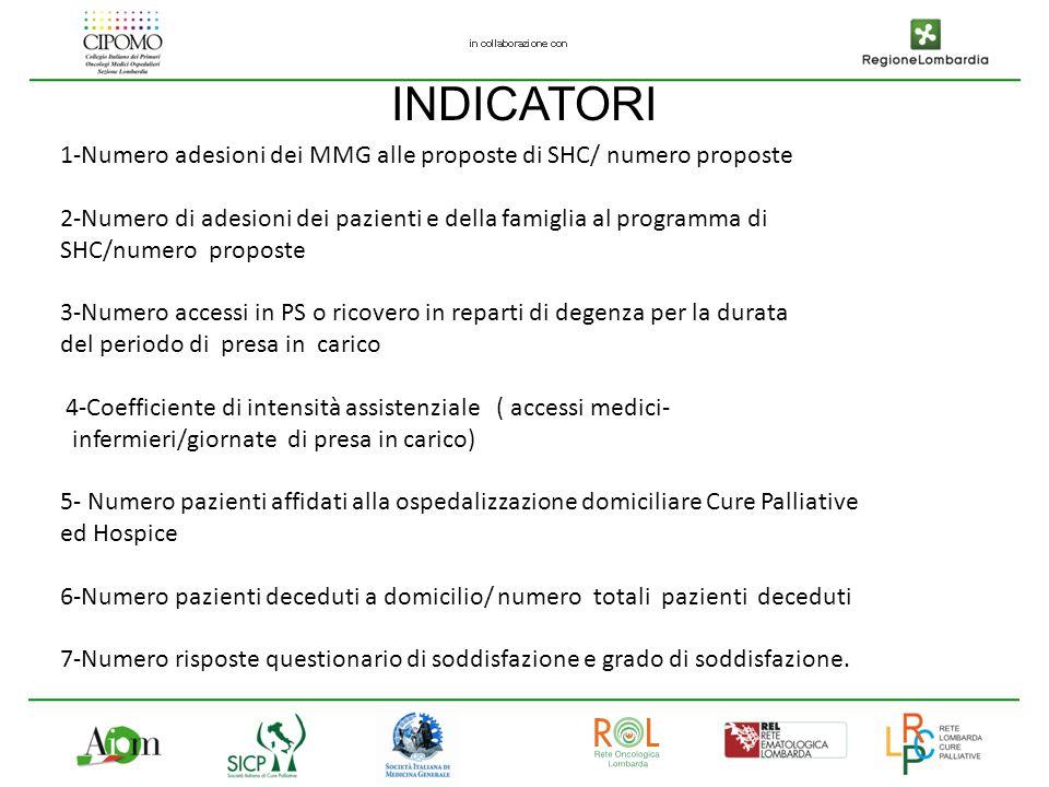 INDICATORI 1-Numero adesioni dei MMG alle proposte di SHC/ numero proposte. 2-Numero di adesioni dei pazienti e della famiglia al programma di.