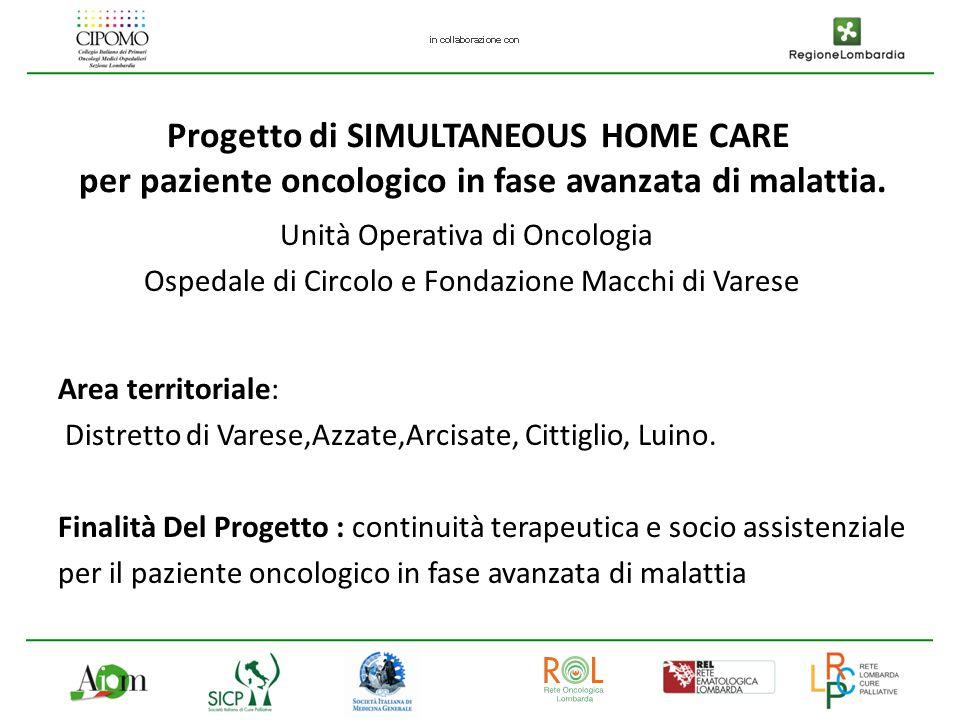Progetto di SIMULTANEOUS HOME CARE per paziente oncologico in fase avanzata di malattia.