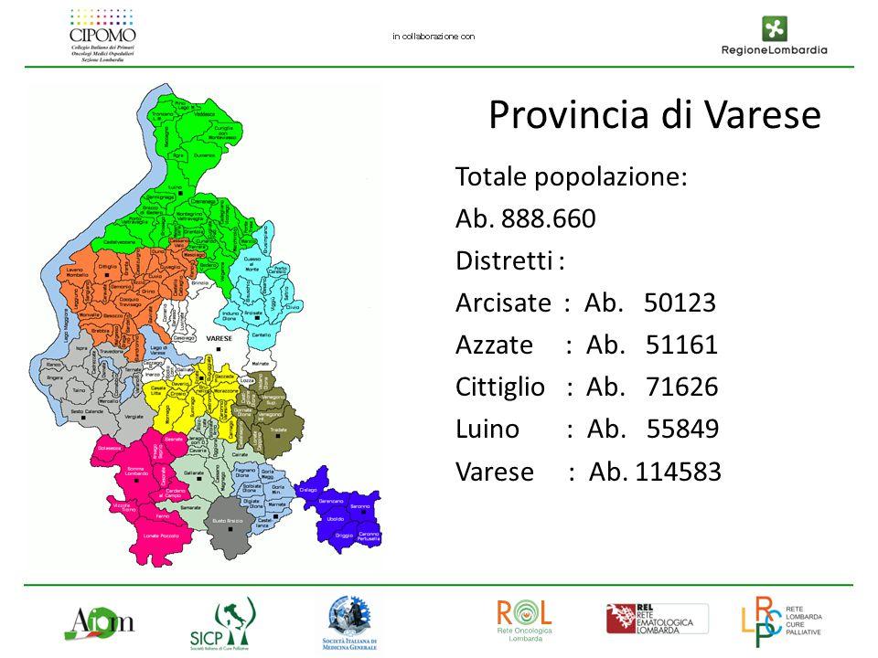 Provincia di Varese Totale popolazione: Ab. 888.660 Distretti :