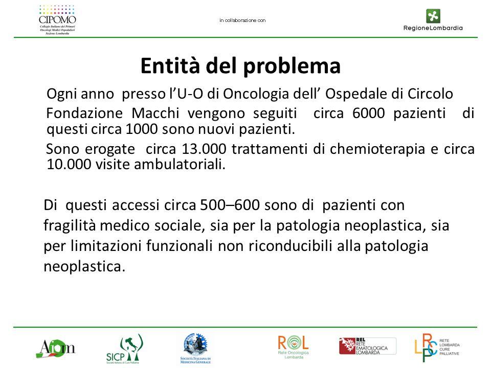 Entità del problema Ogni anno presso l'U-O di Oncologia dell' Ospedale di Circolo.