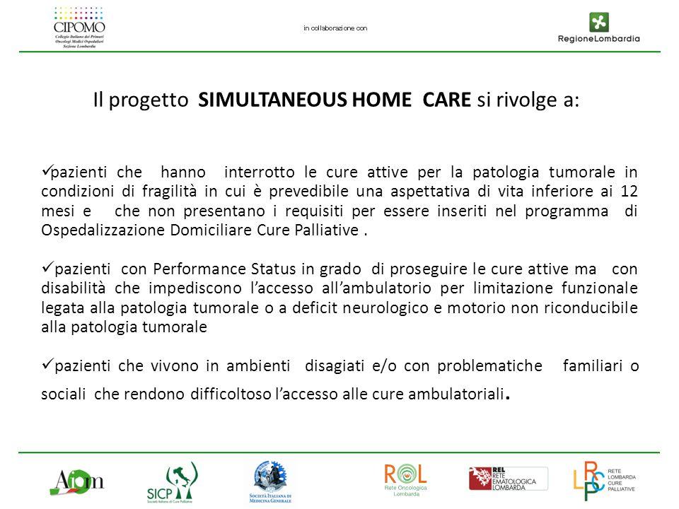 Il progetto SIMULTANEOUS HOME CARE si rivolge a: